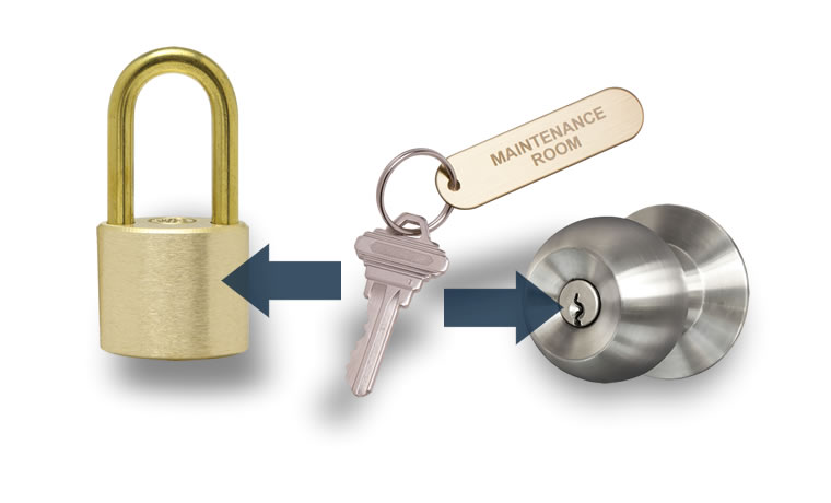 Door Key Compatible Padlocks